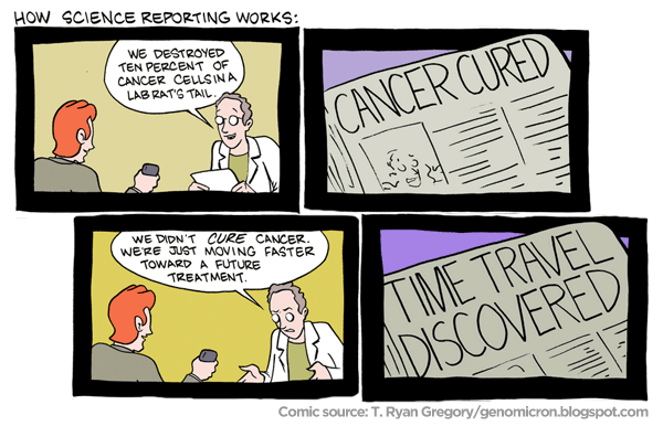 How Science Journalism Works. Courtesy T. Ryan Gregory, genomicron.blogspot.com Click for the full comic at his website.